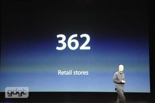 全球蘋果直營店已經有362家