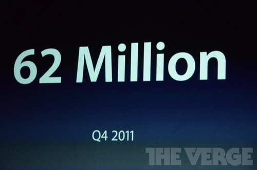 2011的第四季就賣出6200萬台iOS產品 (年度的36%)