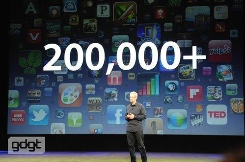 目前已經有20萬軟體是iPad專用的