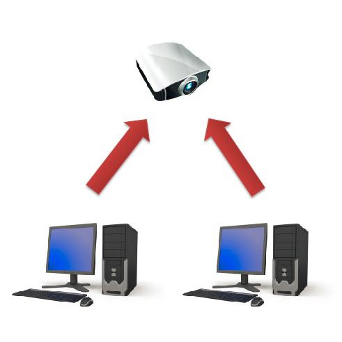 讓兩台電腦共享1台投影機簡報