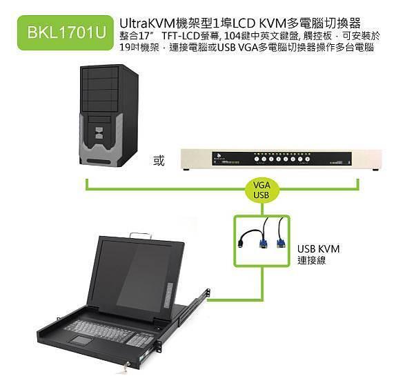 機架工業整合控制:UltraKVM機架型 1埠17吋彩色液晶顯示器USB KVM電腦切換器
