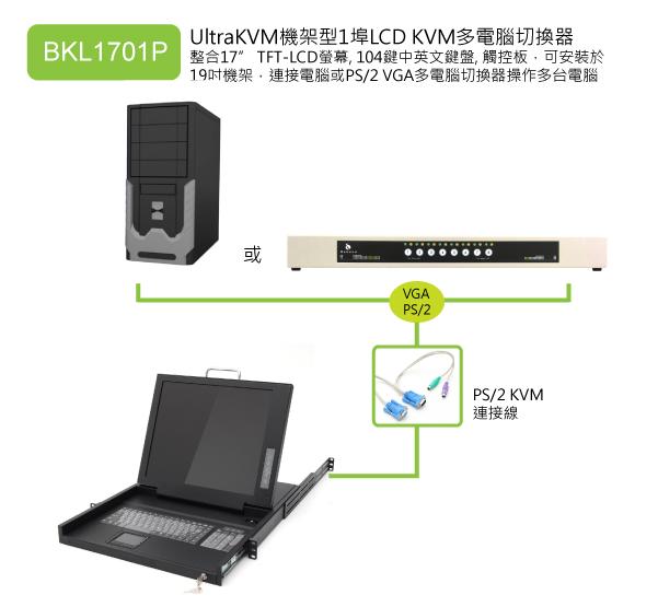 機房三合一KVM中控設備:UltraKVM機架型1埠17吋彩色液晶顯示器PS2 KVM電腦切換器