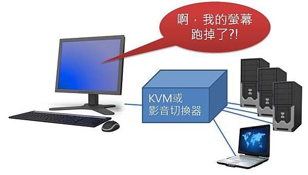 我的螢幕跑掉了?!  ==>其實應該說是在切換到不同電腦的畫面後,螢幕畫面跟原來不一樣、變成黑畫面、解析度變低或超過或是原來工作視窗位置變換了!