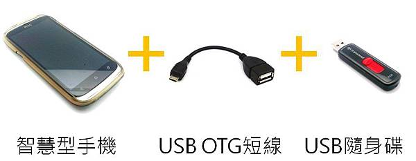 USB OTG可以作為手機與隨身碟的橋樑