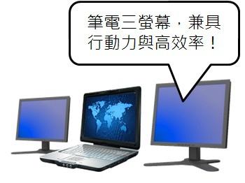 電腦實在沒有甚麼行動力,筆電才是,說不定平板與智慧型手機也可以取代,但的確,若是多一顆螢幕真的可提升自己的效率,回到家或辦公室,讓筆電多接一兩顆螢幕,說不定更加分!