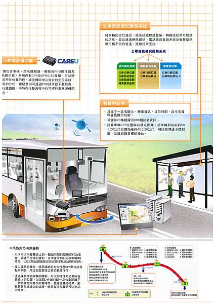 智慧城市與物聯網-智慧巴士車載資通訊系統