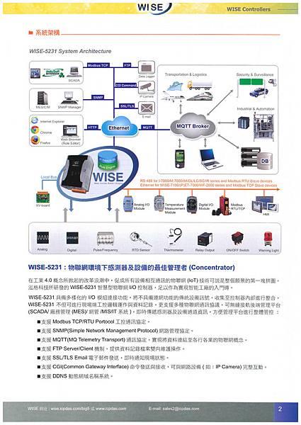 智慧城市與物聯網-智慧物聯網IO控制器
