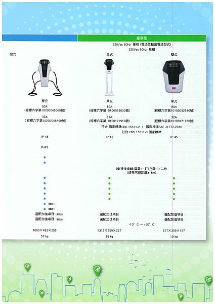 裕隆提供新一代U-Charger充電助解決方案 (3).jpg