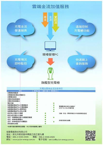裕隆提供新一代U-Charger充電助解決方案 (4).jpg