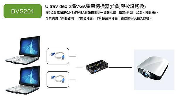 兩台筆電切換簡報的環境,只要使用VGA自動切換器(BVS201)就可以輕鬆連結進行簡報