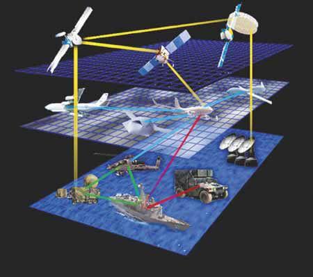 GPS系統的交通與戰略運用