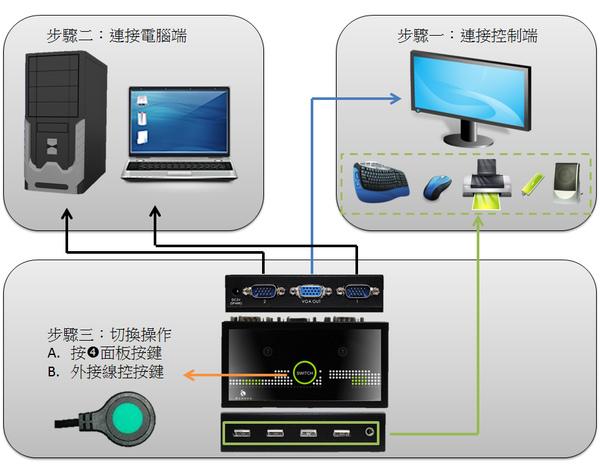 BKVM12UA _Connection.jpg