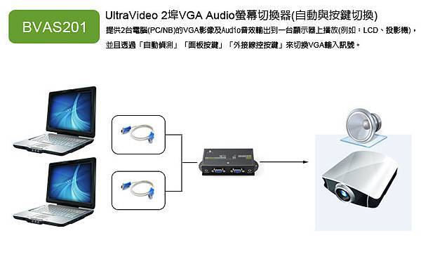 透過具有自動與手動的VGA螢幕切換器,讓投影機簡報更有效率