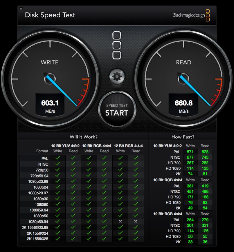 RAID0_Speed