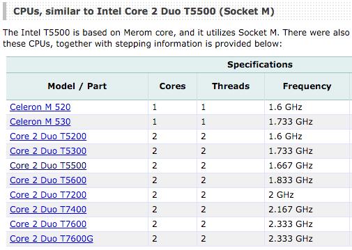 CPU_T5500
