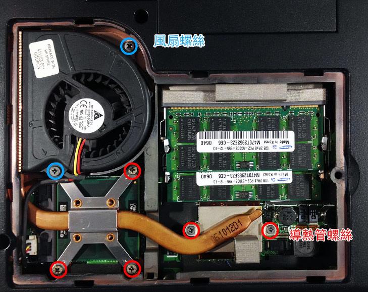 CPU+RAM