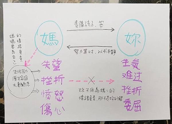 青少年情緒 (Small).jpg