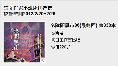 2012蘋果日報排行榜2.20-2.26