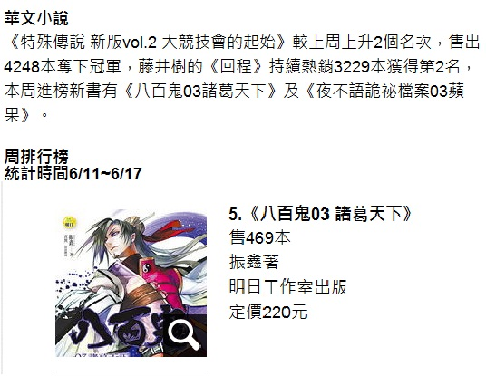 2012蘋果榜6.11-6.17