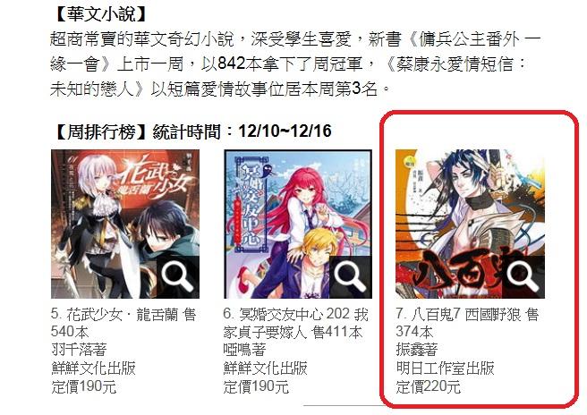 2012蘋果榜12.10-12.16