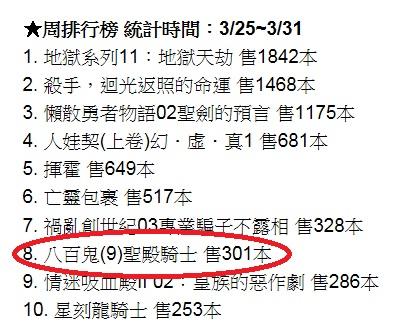 2013蘋果榜3.25-3.31