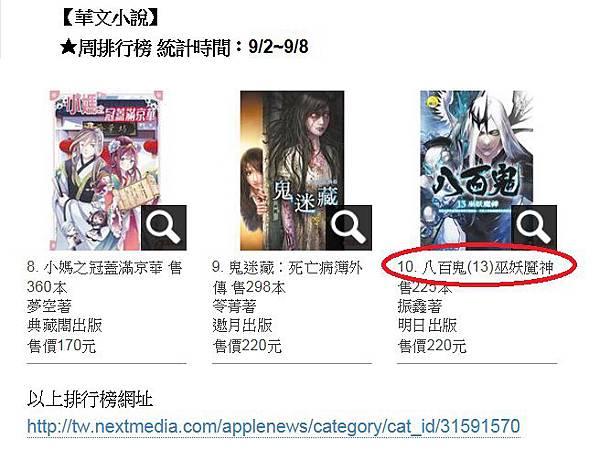 2013蘋果榜9.2-9-8