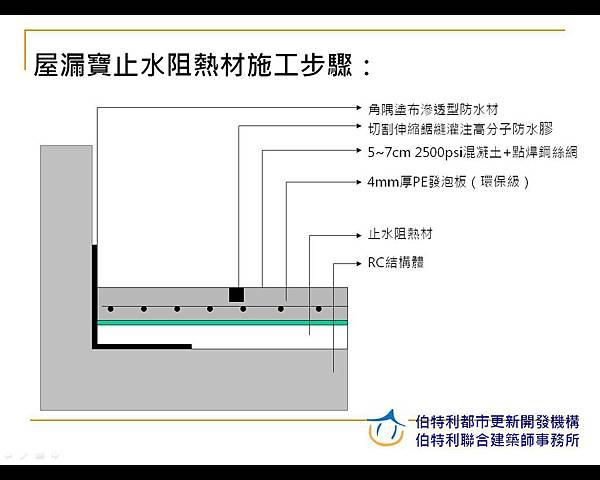 屋頂防水祕訣06.JPG