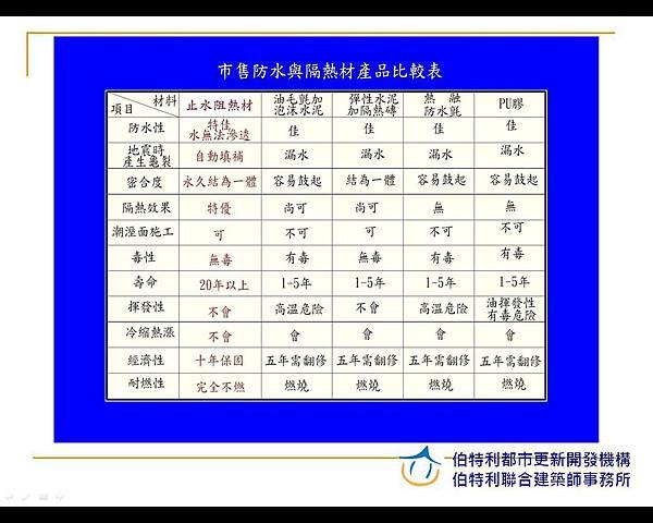 屋頂防水祕訣18.JPG