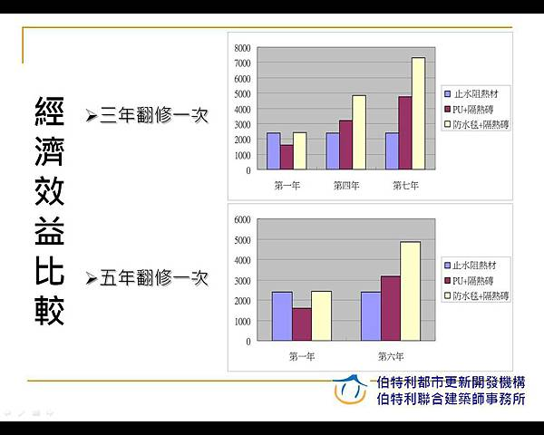 屋頂防水祕訣19.JPG