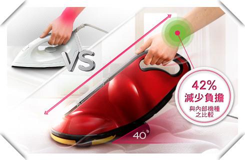small-appliances_VH9200DSW_Ergonomic-Design_465x302_副本.jpg