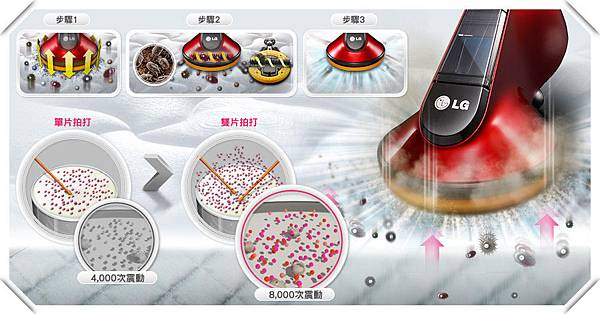 small-appliances_VH9200DSW_Dual-Punch_880x450_副本.jpg