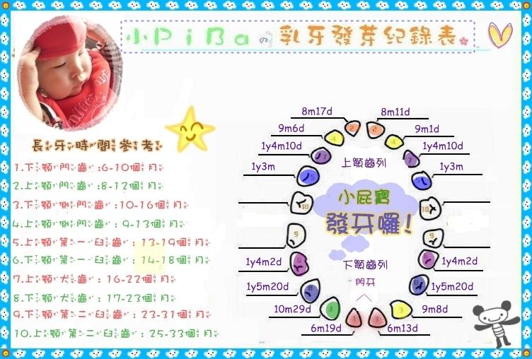 小P的乳牙紀錄15.16.JPG