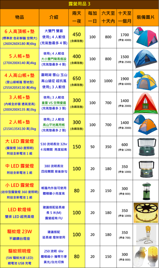 露營用品新3-7-107.png