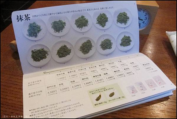京都-一保堂-抹茶介紹.JPG