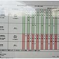 近鐵郡山站-8-巴士時刻表.JPG