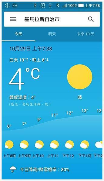波多-3-溫度.jpg