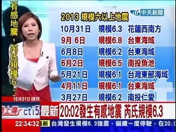 中天新聞》地牛翻身年? 至今7起規模6以上地震[12-29-25]