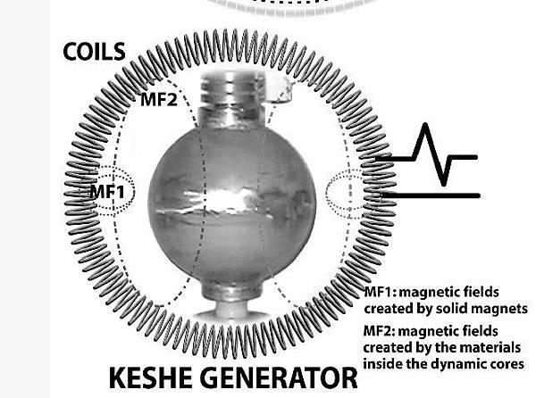 Keshe科技.jpg