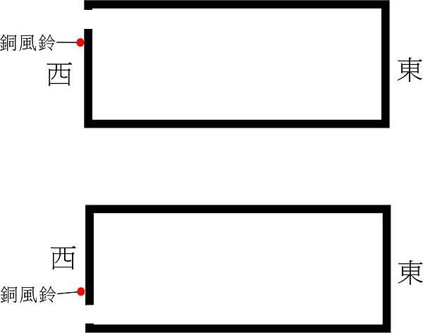 化解五黃.jpg