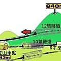 獨立山螺旋:8字形廻旋