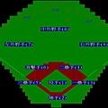 棒球場上各守備位置的代表數字