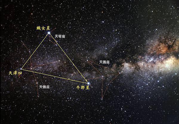 夏季大三角星際圖