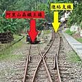 阿里山森鐵主線與進站支線示意圖1