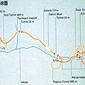 瑞士冰河列車鐵路登山路線圖