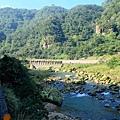 基隆河與對面的宜蘭線鐵路