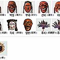 河回別神假面祭典-各種面具