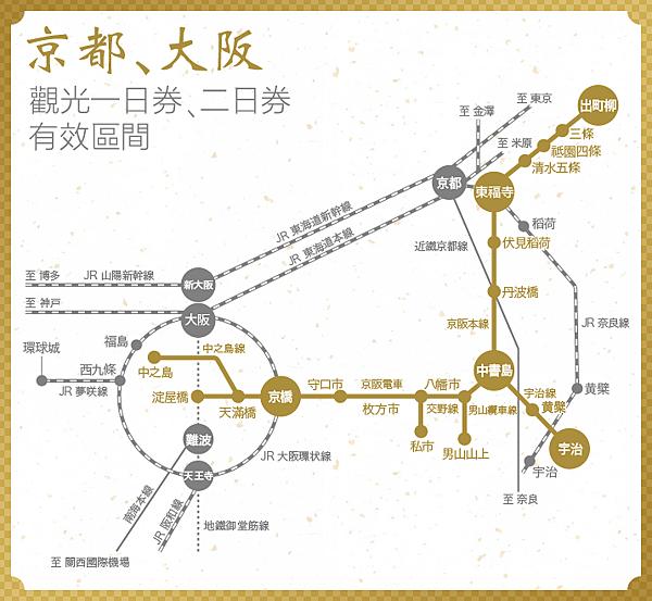 京阪電車:京阪觀光一日券有效區間