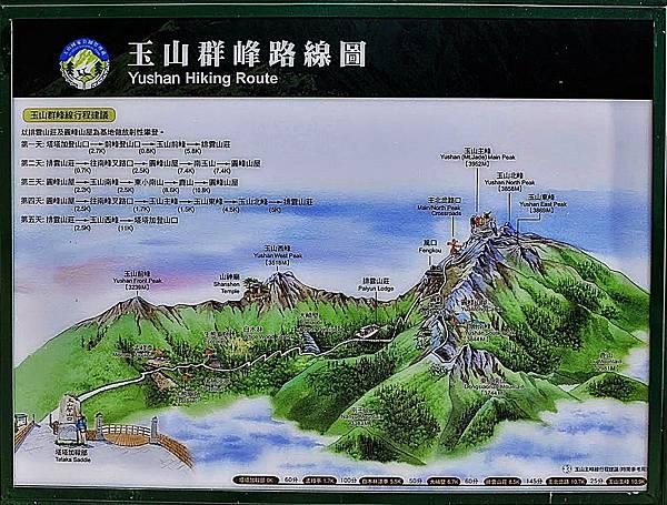 玉山群峰路線圖