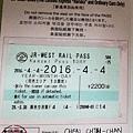 關西鐵路一日周遊券