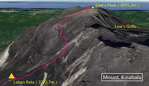 沙巴神山攻頂來回GPS